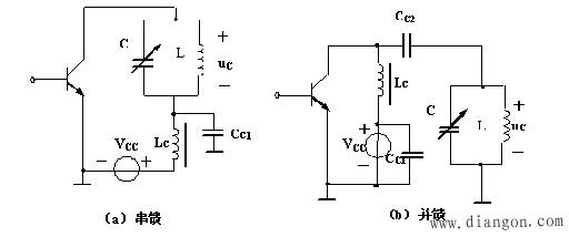 图1 集电极馈电线路 以串馈为例,其直流通路如图2(a)所示,直流电流ic0由vcc经过管外电路提供给集电极,应该是除了晶体管的内阻外,没有其它电阻消耗能量。 寄生耦合。对于一次谐波(基波)来讲,lc并联回路呈现最大的阻抗,电容cc1对基波以及高次谐波呈现低阻抗,这里用短路处理,高频扼流圈对交流以及高次谐波呈现大的阻抗,这里用断路处理,故其等效电路如图2(b)所示。 对以高次谐波来讲,lc并联回路呈现低阻抗,这里用短路处理,相应的电容cc1用短路处理,高频扼流圈用断路处理,故其等效电路如图2(c)所示。