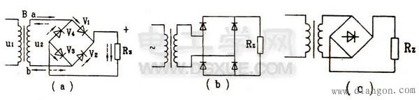 桥式整流电路原理 上图(a)所示,当变压器b次级电压u2为正半周时,即a端电压为正,b端电压为负,二极管v1、v3承受正向电压而导通,二极管v2、v4承受反向电压截止,电流通道为:av1r2v3b完成回路,于是负载rz上得到一组半波电压。当u2电压为负半周时,变压器次级的a端电位为负,b端电位为正,二极管v2、v4承受正向电压而导通,而v1、v3承受反向电压截止,电流通道为bv2rzv4a完成回路,负载上又得到一个与上半周相同方向的半波电压。这样,在一个周期内,负载rz上得到了两个半波。如下右图所示为单