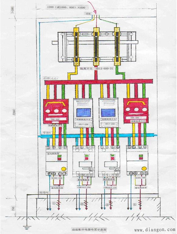 故一般采用图1b示的总配电电箱配置接线图,即采用在总进线上设置总