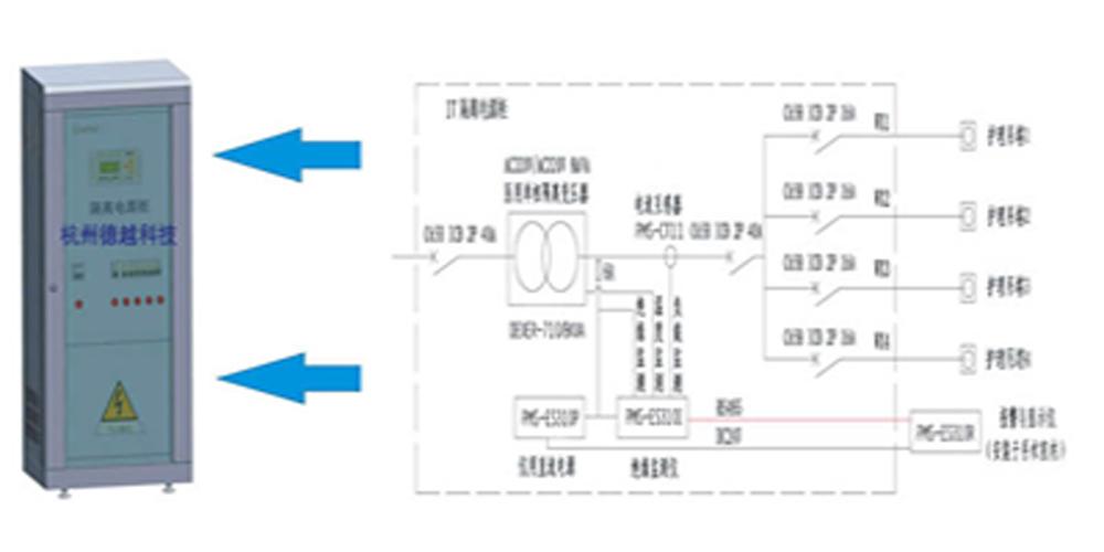 TRF710医用变压器、E-ISOM107、PC2418-12