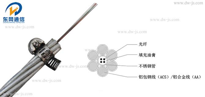 ,OPGW-16B1光缆厂家直销、光缆技术参数