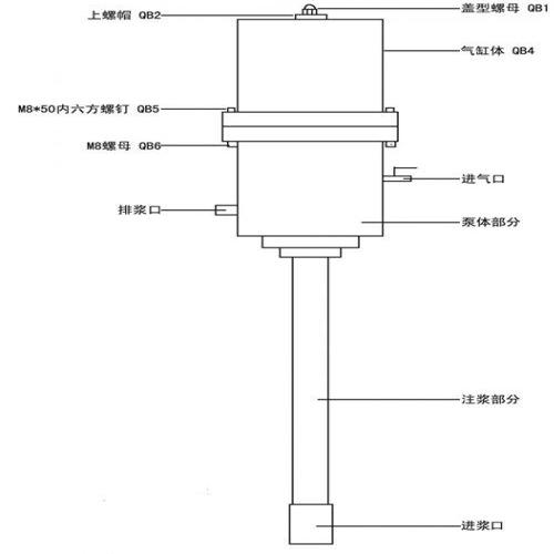 ZBQ-8/10煤矿用气动注浆泵生产厂家