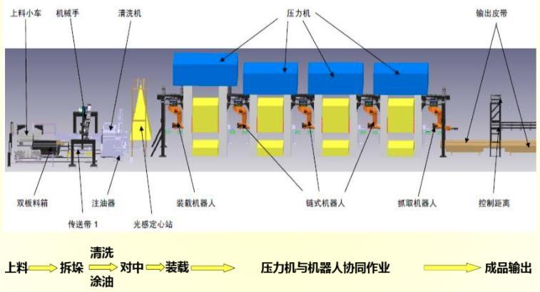 Klaschka双料检测系统在冲压线的应用