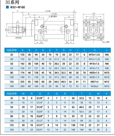 信阳,DNGJ-80x675-CB-S1,气缸,安全可靠