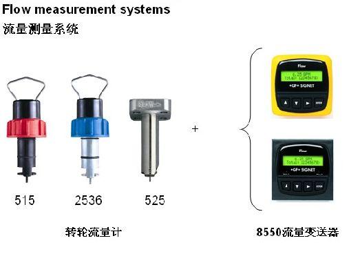美国GF转轮流量传感器P51530-P1