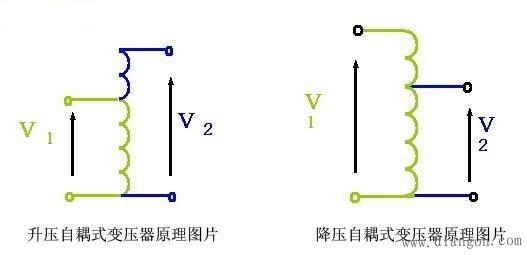 自藕变压器的工作原理_变压器工作原理