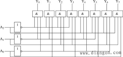 24译码器的工作原理_努力工作图片